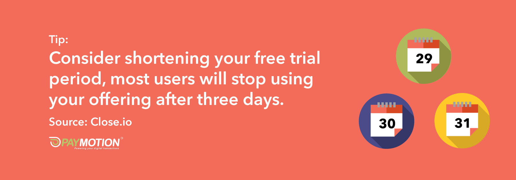 Consider shortening your free trial period, most users will stop using your offering after three days.