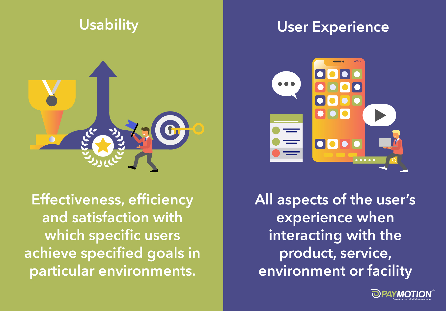 Usability vs User Experience