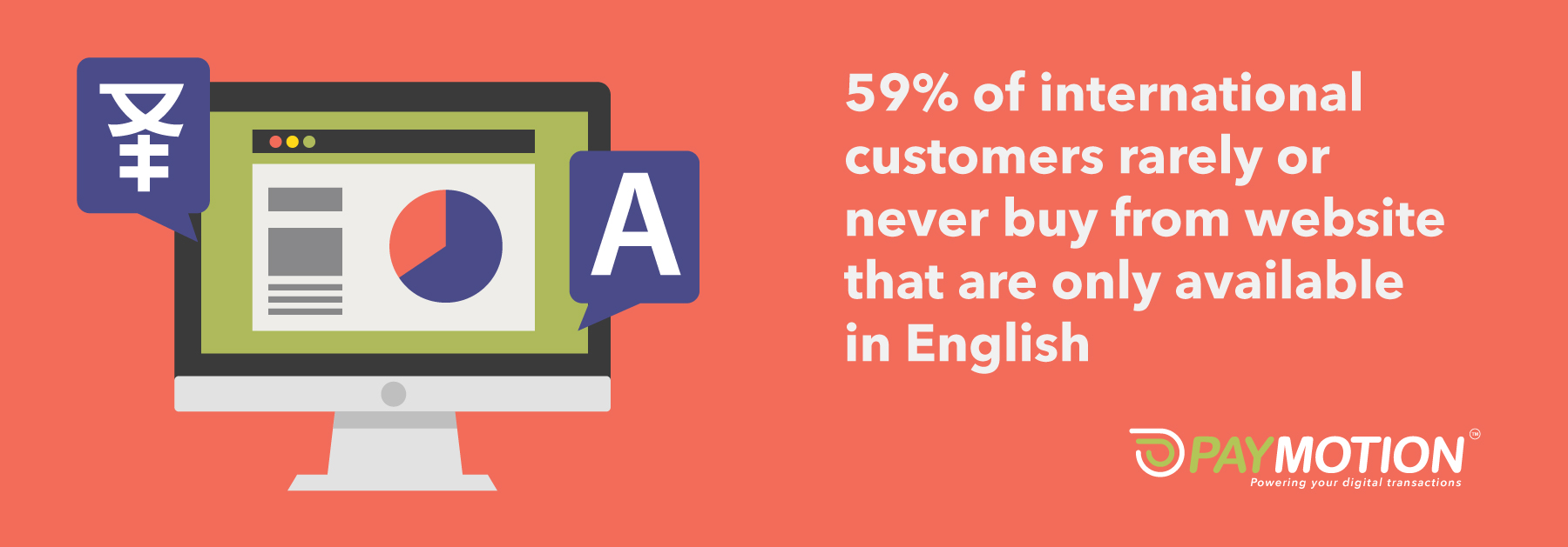 Global Growth. International customers never buy from English websites.